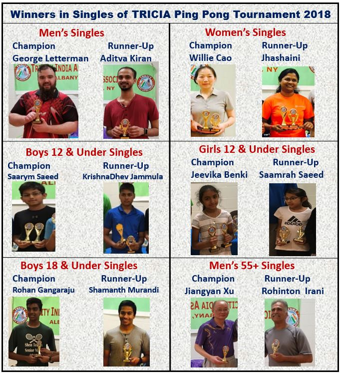 Results_Tricia_Ping_Pong_2018_SINGLES_v1